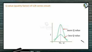 Alternating Current - Q Value Of Lcr Series Circuit (Session 4)