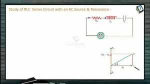 Alternating Current - Rlc Circuit With An AC Source And Resonance (Session 4)