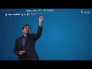 Area Under Curve & Linear Programming - Area Enclosed By f(x) & Y Axis Video By Plancess