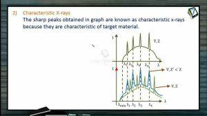 Atomic Physics - Characteristic X-Rays (Session 9 & 10)