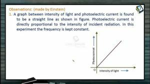 Atomic Physics - Observations (Session 1, 2 & 3)