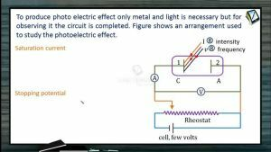 Atomic Physics - Study Of Photoelectric Effect (Session 1, 2 & 3)