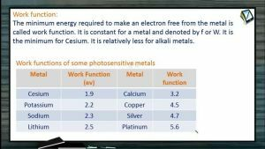 Atomic Physics - Work Function (Session 1, 2 & 3)