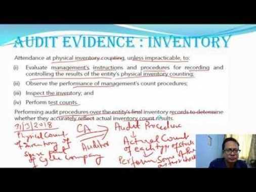 Audit And Assurance - Audit Documentation And Audit Evidence Chapter-III Part IV Video by Revantasuntech