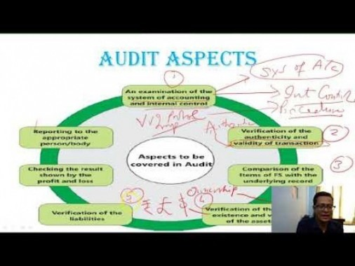 Audit And Assurance - CA Intermediate New Course of ICAI Chapter-I Part II Video by Revantasuntech