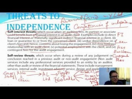 Audit And Assurance - CA Intermediate New Course of ICAI Chapter-I Part V Video by Revantasuntech