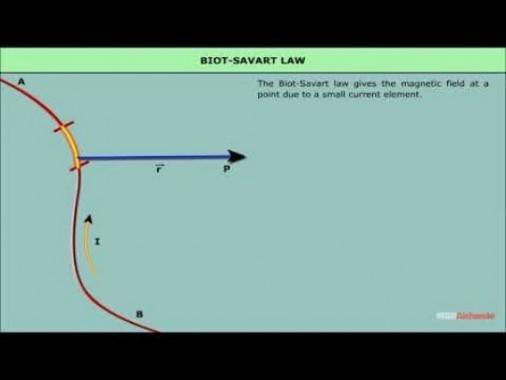 Class 12 Physics - Biot Savart Law Video by MBD Publishers