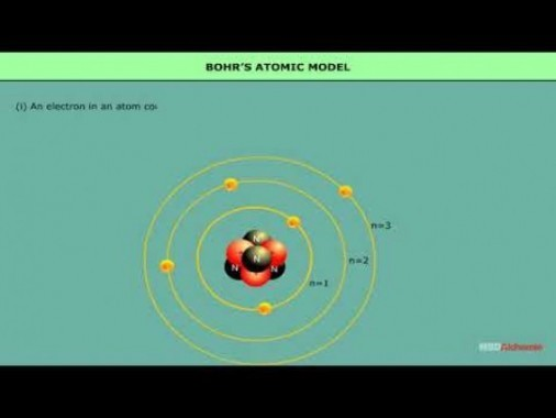 Class 12 Physics - Bohrs Atomic Model Video by MBD Publishers