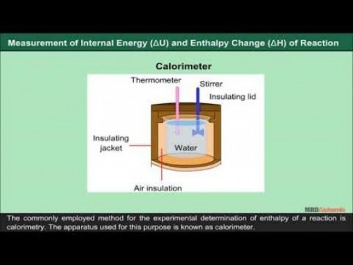 Class 11 Chemistry - Calorimetry Video by MBD Publishers