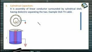 Capacitors - Cylindrical Capacitor (Session 1 To 3)