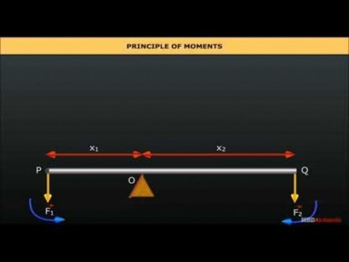 Class 11 Physics - Centre Of Gravity Video by MBD Publishers
