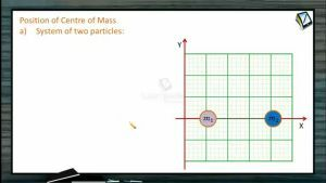 Centre of Mass - Position Of Centre Of Mass (Session 1)