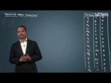 Chemical Bonding - Trick For Calculating Bond Order Video By Plancess