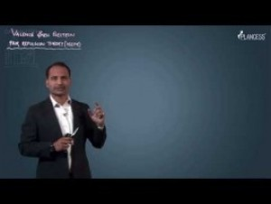 Chemical Bonding - VSEPR Theory Video By Plancess