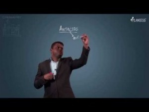 Chemistry In Everyday Life - Antacids Video By Plancess