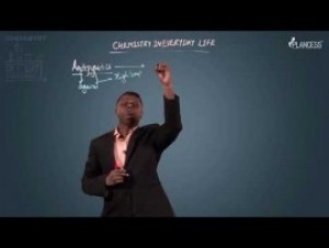 Chemistry In Everyday Life - Antipyretics Video By Plancess