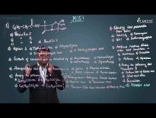 Chemistry In Everyday Life - Critical Thinking MCQs Video By Plancess