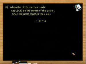Circle - Circle Touching The Axes (Session 1)