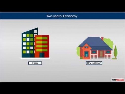 Class 12 Macroeconomics - Circular Flow Of Income Video by MBD Publishers