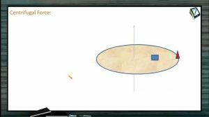 Circular Motion - Centrifugal Force (Session 3)