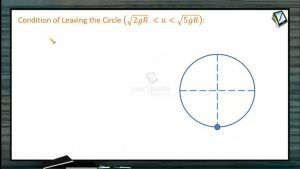 Circular Motion - Condition Of Leaving The Circle (Session 7)