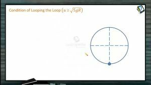 Circular Motion - Condition Of Looping The Loop (Session 7)