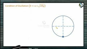 Circular Motion - Condition Of Oscillation (Session 7)