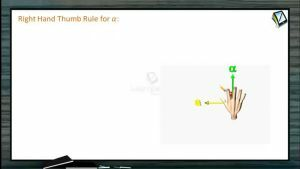 Circular Motion - Right Hand Thumb Rule For Alpha (Session 1)