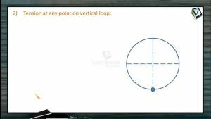 Circular Motion - Tension At Any Point On Vertical Loop (Session 7)