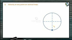 Circular Motion - Velocity At Any Point On Vertical Loop (Session 7)