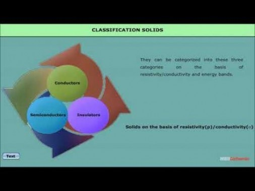 Class 12 Physics - Classification Of Conductors - Insulators And Semiconductors Video by MBD Publishers
