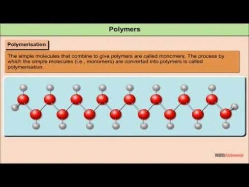 Class 12 Chemistry - Classification Of Polymers Video by MBD Publishers