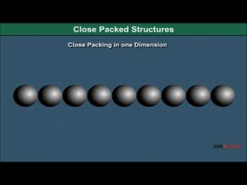 Class 12 Chemistry - Close Packed Structures Video by MBD Publishers