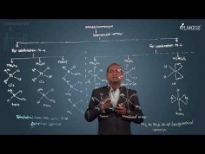Co-ordination Compounds - Geometrical Isomerism & Optical Isomerism Video By Plancess