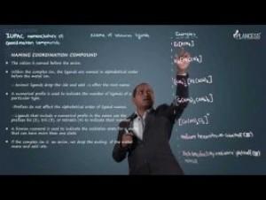 Co-ordination Compounds - IUPAC Nomenclature Video By Plancess