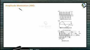 Communication System - Amplitude Modulation (Session 2)