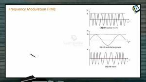 Communication System - Frequency Modulation (Session 2)