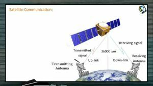 Communication System - Satellite Communication (Session 3)