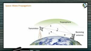Communication System - Space Wave Propagation (Session 3)