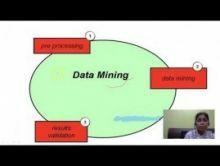 Computer Science And IT - Database Management System Chapter-VI Part VII Video by Pluto Innovations