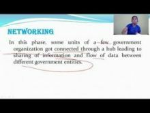 Computer Science And IT - E-Governance In India Chapter-II Part III Video by Pluto Innovations