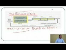 Computer Science And IT - Management Information System Chapter-I Part II Video by Pluto Innovations