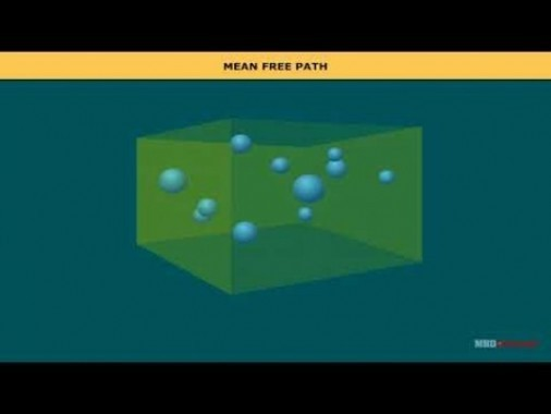 Class 11 Physics - Concept Of Mean Free Path Video by MBD Publishers
