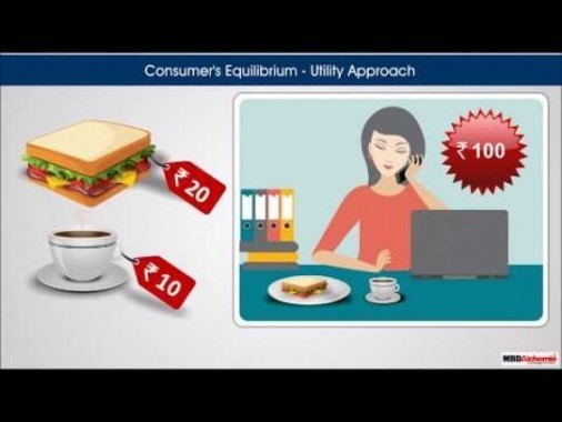 Class 12 Microeconomics - Consumers Equilibrium - Utility Approach Video by MBD Publishers