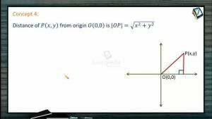 Coordinate System - Distance Of Point From Origin (Session 1)