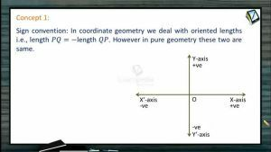 Coordinate System - Sign Convention (Session 1)