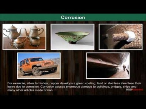 Class 12 Chemistry - Corrosion Video by MBD Publishers