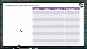 Current Electricity - Colour Code For Carbon Resistance (Session 2 & 3)