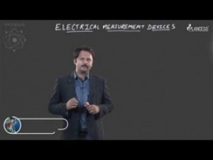 Current Electricity - Electric Measurement Devices - Ammeter Video By Plancess