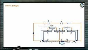 Current Electricity - Meter Bridge, Galvanometer, Ammeter, Voltmeter (Session 10 & 11)